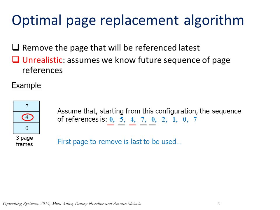 Optimal page replacement algorithm  Remove the page that will be referenced latest  Unrealistic: assumes we know future sequence of page references Example 7 4 0 Assume that, starting from this configuration, the sequence of references is: 0, 5, 4, 7, 0, 2, 1, 0, 7 First page to remove is last to be used… 5 Operating Systems, 2014, Meni Adler, Danny Hendler and Amnon Meisels 3 page frames