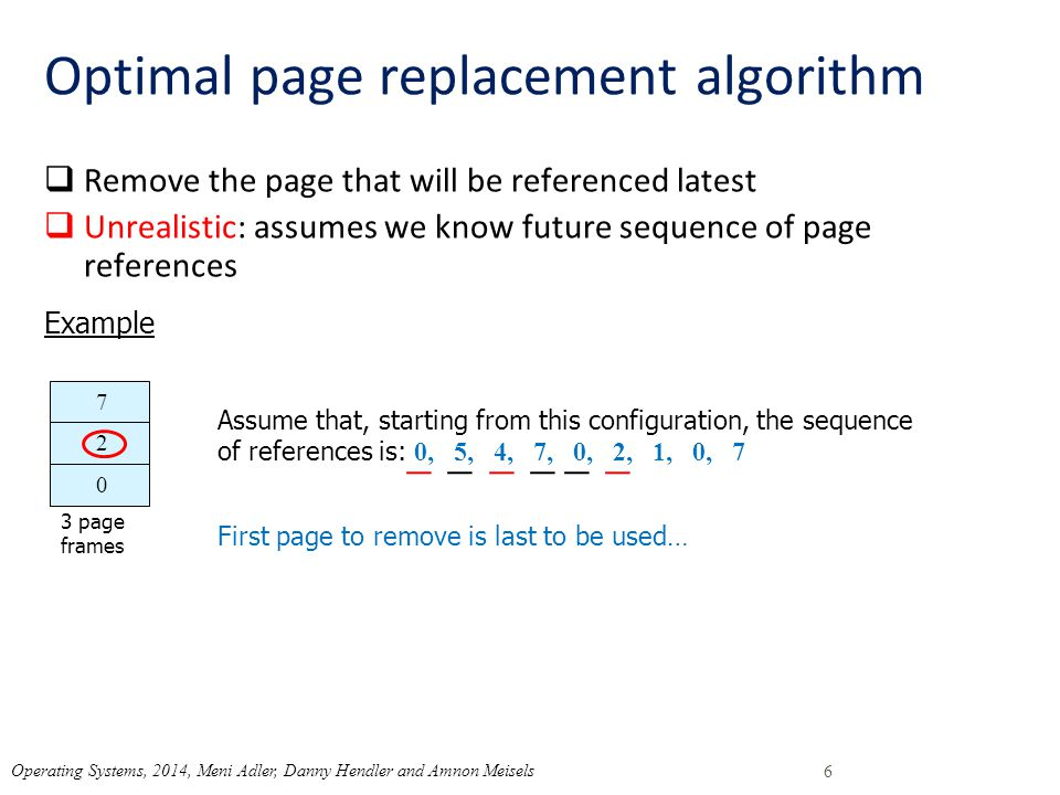 Optimal page replacement algorithm  Remove the page that will be referenced latest  Unrealistic: assumes we know future sequence of page references Example 7 2 0 Assume that, starting from this configuration, the sequence of references is: 0, 5, 4, 7, 0, 2, 1, 0, 7 First page to remove is last to be used… 6 Operating Systems, 2014, Meni Adler, Danny Hendler and Amnon Meisels 3 page frames