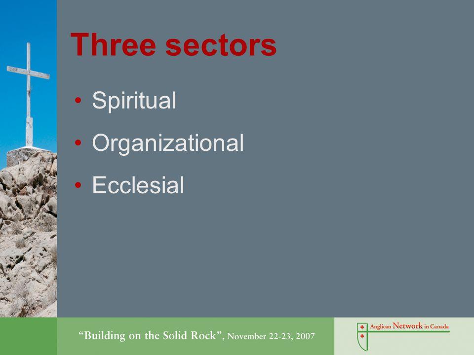 Three sectors Spiritual Organizational Ecclesial