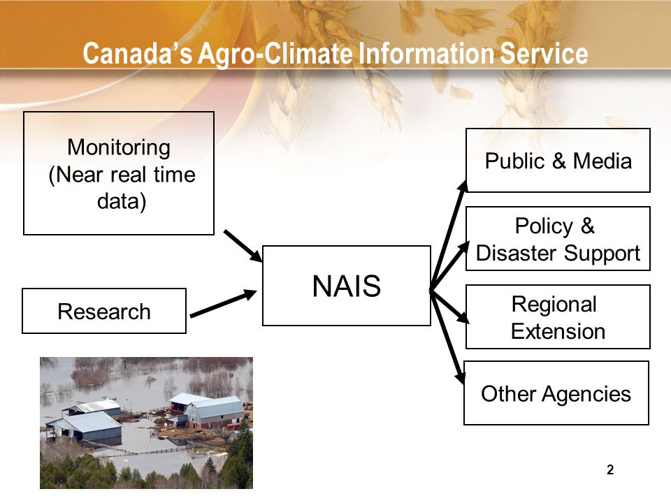 2 Canada's Agro-Climate Information Service NAIS Monitoring (Near real time data) Research Public & Media Policy & Disaster Support Regional Extension Other Agencies
