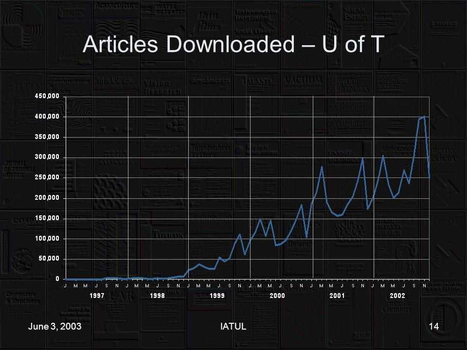 June 3, 2003IATUL14 Articles Downloaded – U of T