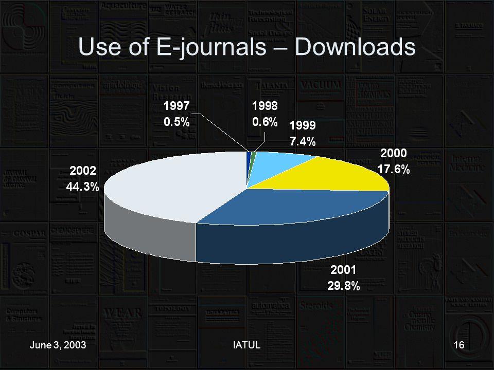 June 3, 2003IATUL16 Use of E-journals – Downloads