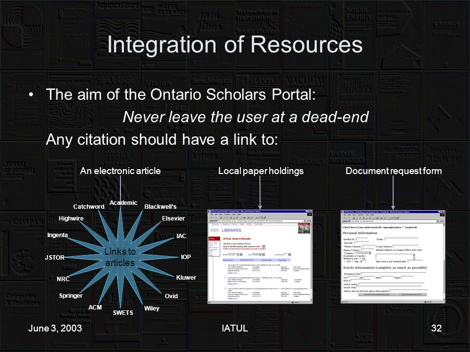 June 3, 2003IATUL32 The aim of the Ontario Scholars Portal: Never leave the user at a dead-end Any citation should have a link to: Integration of Resources Links to articles Local paper holdingsDocument request formAn electronic article Wiley Academic Elsevier Kluwer Ovid Springer IOP Catchword Highwire NRC Ingenta JSTOR Blackwell's IAC SWETS ACM