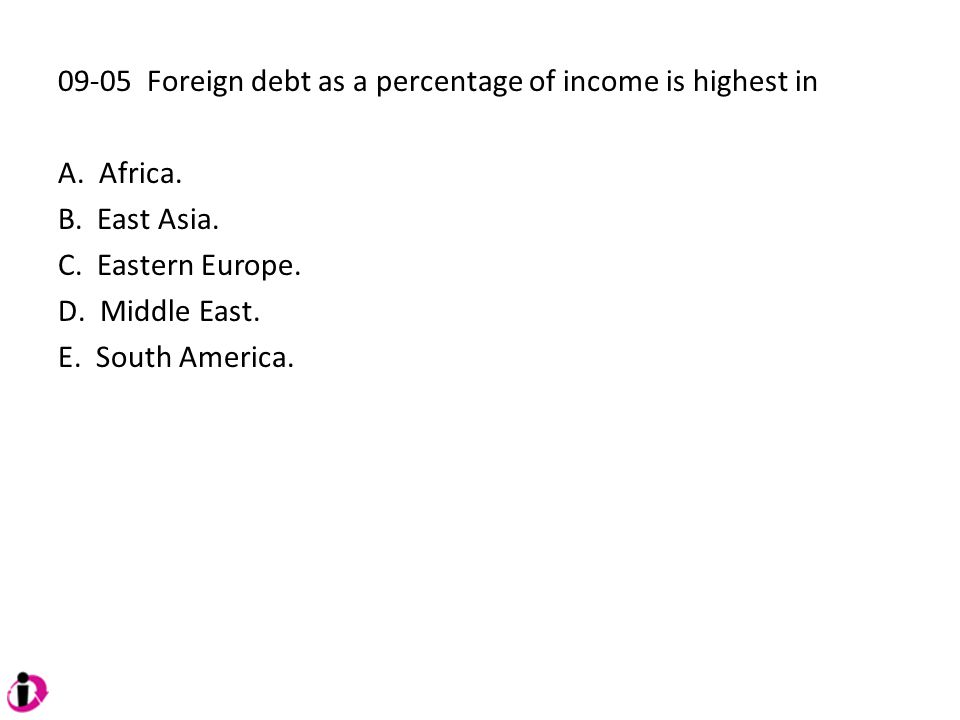 09-05 Foreign debt as a percentage of income is highest in A. Africa. B. East Asia. C. Eastern Europe. D. Middle East. E. South America.