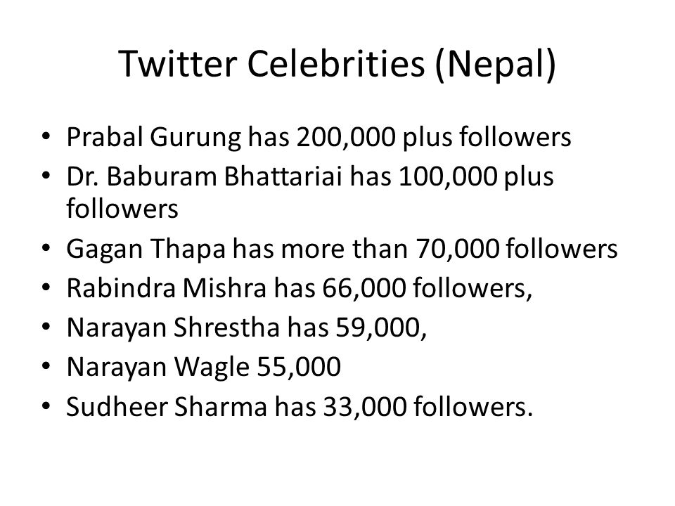Twitter Celebrities (Nepal) Prabal Gurung has 200,000 plus followers Dr.