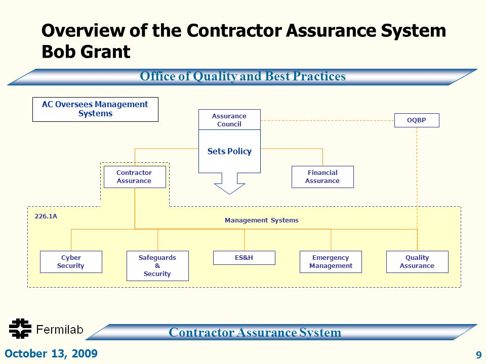 Contractor Assurance System Office of Quality and Best Practices October 13, 2009 AC Oversees Management Systems Overview of the Contractor Assurance