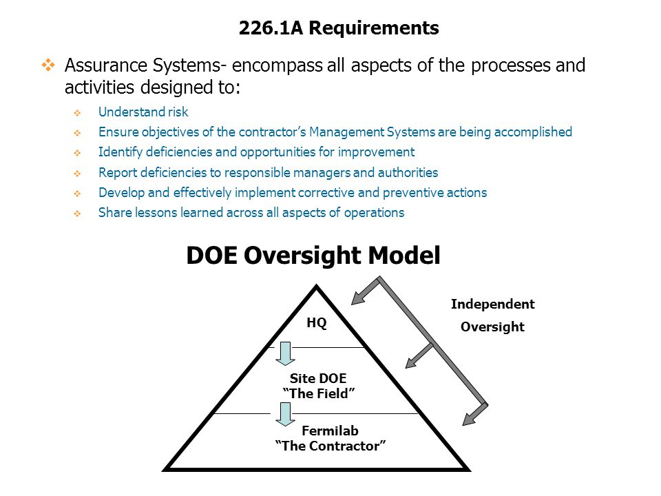 226.1A Requirements  Assurance Systems- encompass all aspects of the processes and activities designed to:  Understand risk  Ensure objectives of t