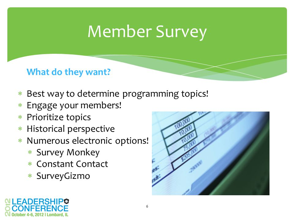 Member Survey What do they want.  Best way to determine programming topics.