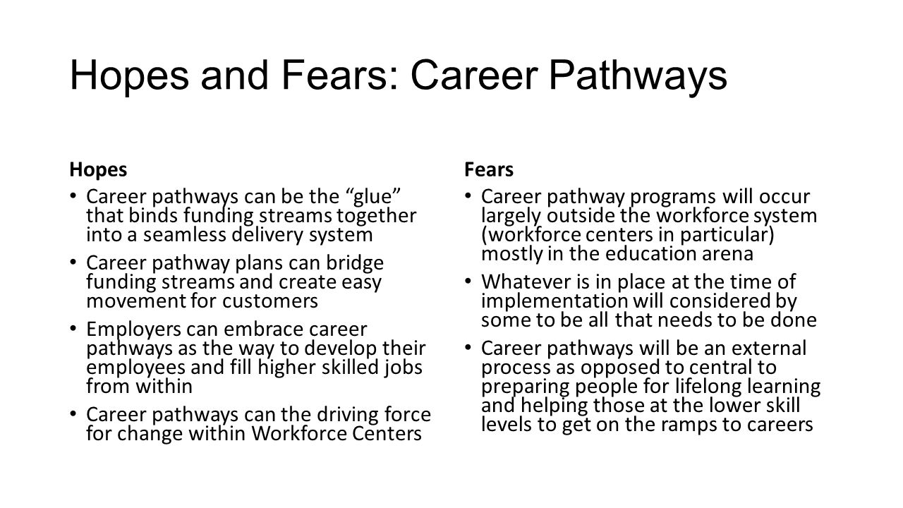 Hopes and Fears: Career Pathways Hopes Career pathways can be the glue that binds funding streams together into a seamless delivery system Career pathway plans can bridge funding streams and create easy movement for customers Employers can embrace career pathways as the way to develop their employees and fill higher skilled jobs from within Career pathways can the driving force for change within Workforce Centers Fears Career pathway programs will occur largely outside the workforce system (workforce centers in particular) mostly in the education arena Whatever is in place at the time of implementation will considered by some to be all that needs to be done Career pathways will be an external process as opposed to central to preparing people for lifelong learning and helping those at the lower skill levels to get on the ramps to careers