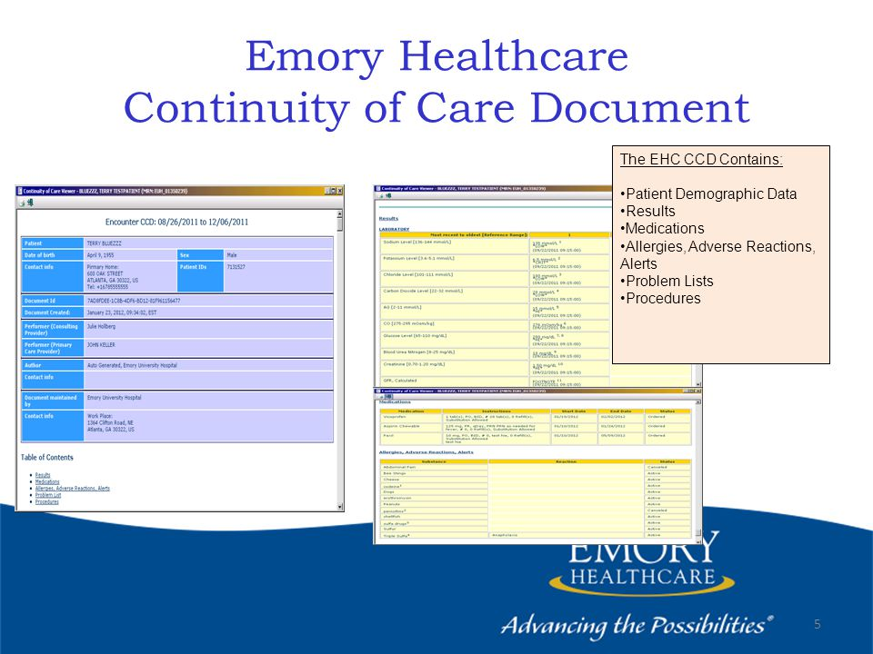 Emory Healthcare Continuity of Care Document 5 The EHC CCD Contains: Patient Demographic Data Results Medications Allergies, Adverse Reactions, Alerts Problem Lists Procedures