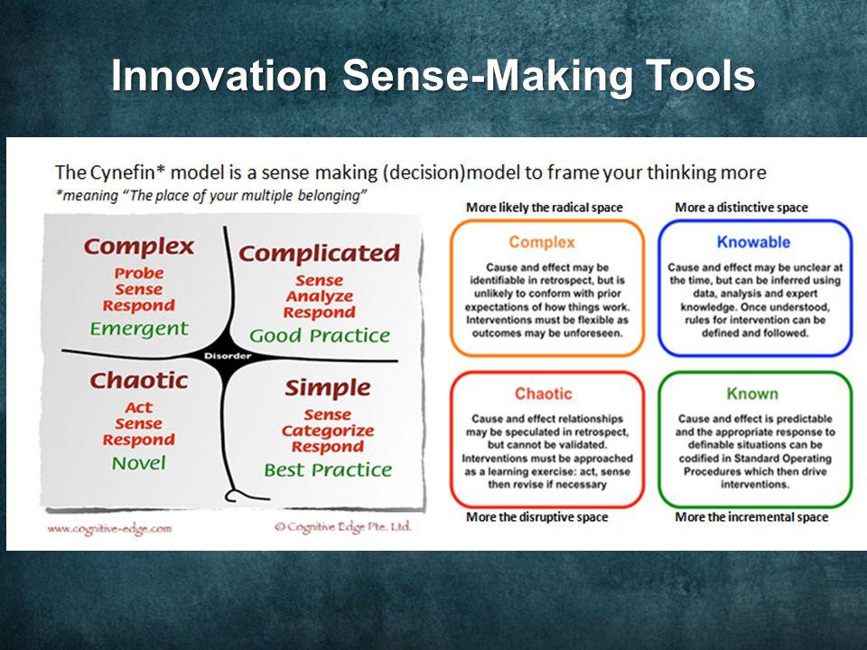 Innovation Sense-Making Tools