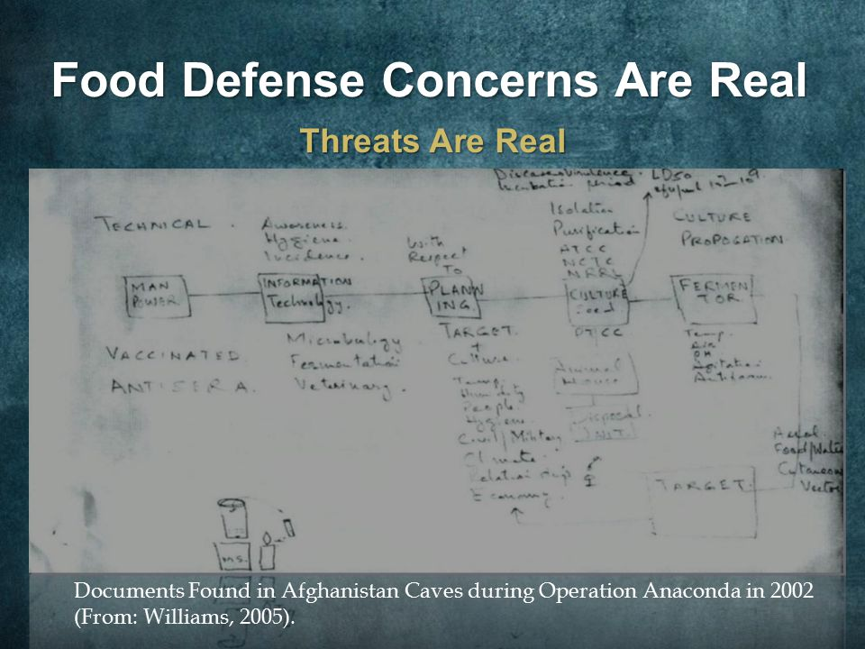 Food Defense Concerns Are Real Threats Are Real Documents Found in Afghanistan Caves during Operation Anaconda in 2002 (From: Williams, 2005).