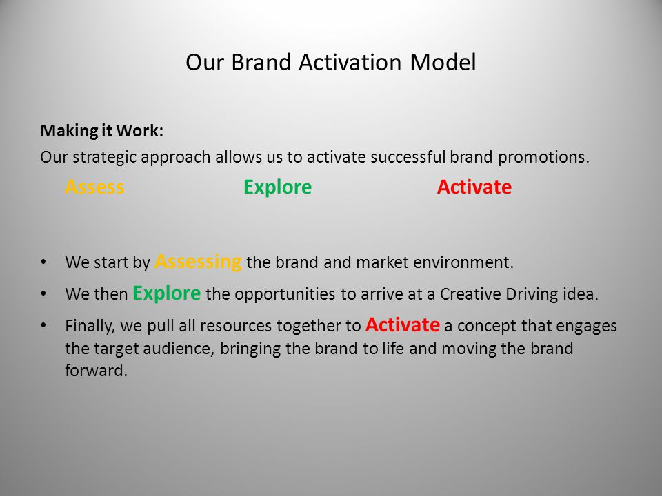 Our Brand Activation Model Making it Work: Our strategic approach allows us to activate successful brand promotions.
