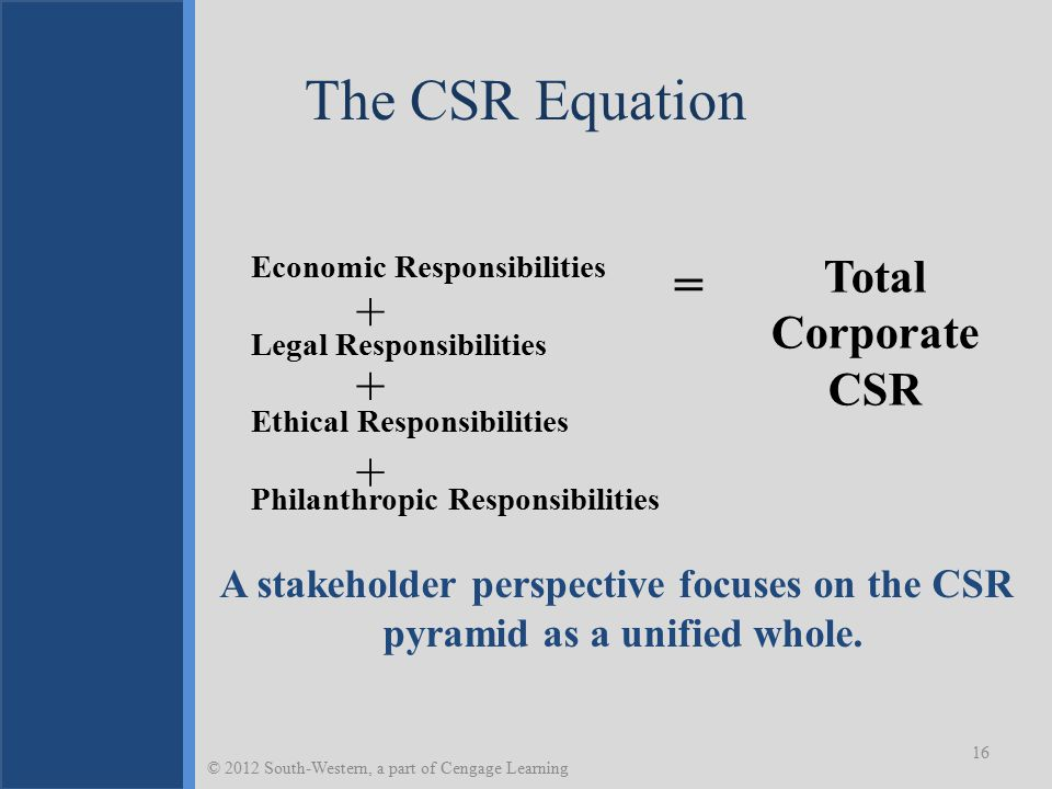 Arguments Against CSR The classical economic view that business' only goal is the maximize profits for owners.