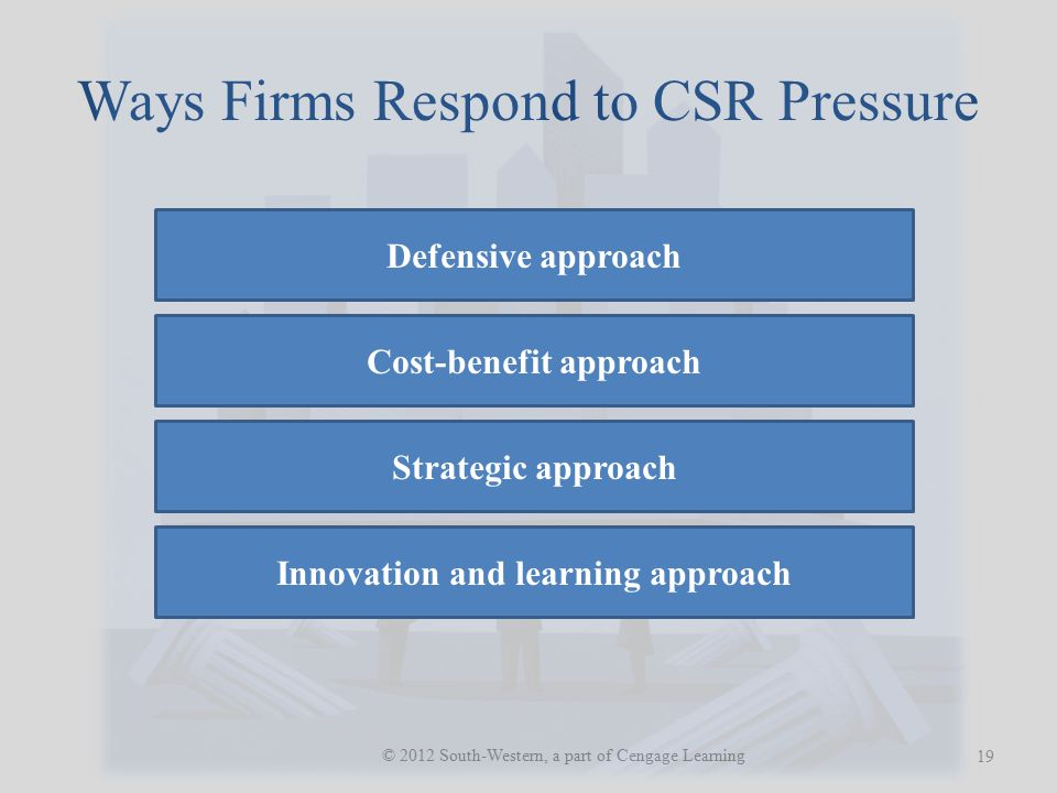 Corporate Social Responsiveness An action-oriented variant of CSR.