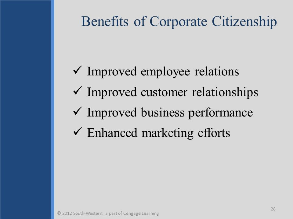 Stages of Corporate Citizenship © 2012 South-Western, a part of Cengage Learning 29
