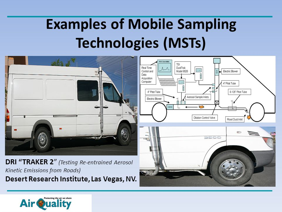 Examples of Mobile Sampling Technologies (MSTs) DRI TRAKER 2 (Testing Re-entrained Aerosol Kinetic Emissions from Roads) Desert Research Institute, Las Vegas, NV.
