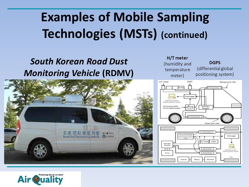 Examples of Mobile Sampling Technologies (MSTs) (continued) South Korean Road Dust Monitoring Vehicle (RDMV) DGPS (differential global positioning system) H/T meter (humidity and temperature meter)