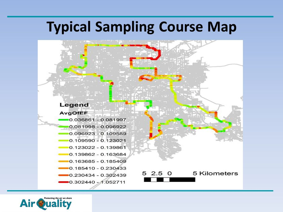 Typical Sampling Course Map