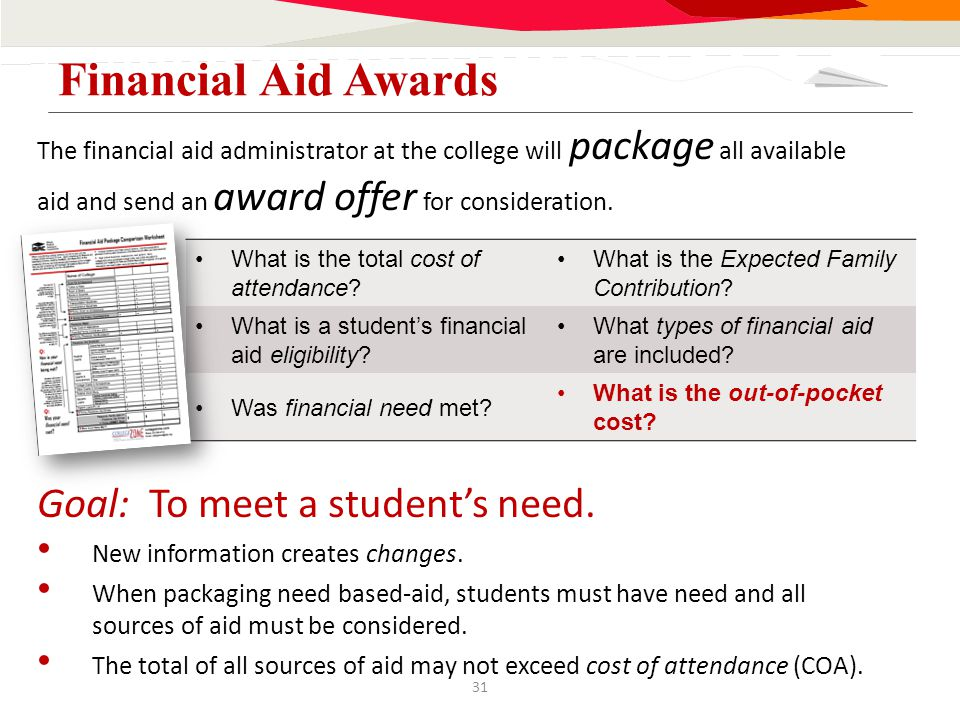 Financial Aid Awards 31 The financial aid administrator at the college will package all available aid and send an award offer for consideration. Goal: