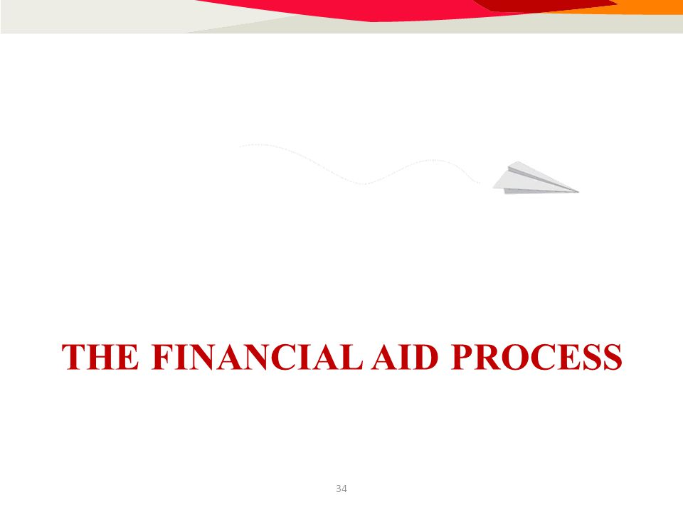 THE FINANCIAL AID PROCESS 34
