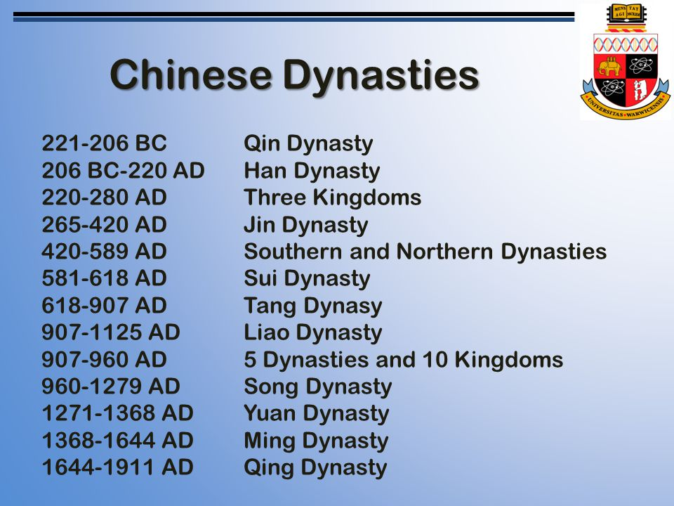 Chinese Dynasties 221-206 BCQin Dynasty 206 BC-220 ADHan Dynasty 220-280 ADThree Kingdoms 265-420 ADJin Dynasty 420-589 ADSouthern and Northern Dynasties 581-618 ADSui Dynasty 618-907 ADTang Dynasy 907-1125 ADLiao Dynasty 907-960 AD5 Dynasties and 10 Kingdoms 960-1279 ADSong Dynasty 1271-1368 ADYuan Dynasty 1368-1644 ADMing Dynasty 1644-1911 ADQing Dynasty