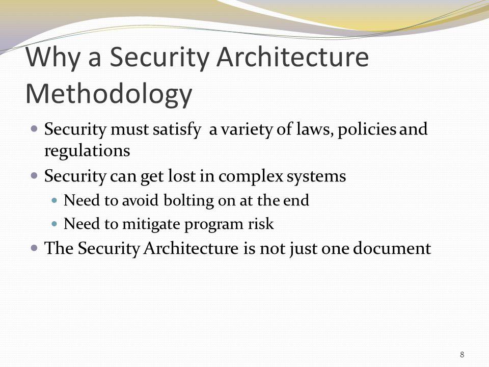 References [34] Heru Susanto, Fahad bin Muhaya, Multimedia Information Security Architecture Framework, 2010 © IEEE.