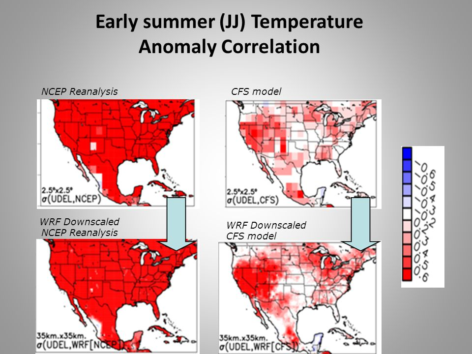 Early summer (JJ) Temperature Anomaly Correlation WRF Downscaled NCEP Reanalysis CFS model WRF Downscaled CFS model