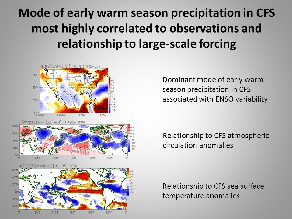 Mode of early warm season precipitation in CFS most highly correlated to observations and relationship to large-scale forcing Dominant mode of early warm season precipitation in CFS associated with ENSO variability Relationship to CFS atmospheric circulation anomalies Relationship to CFS sea surface temperature anomalies