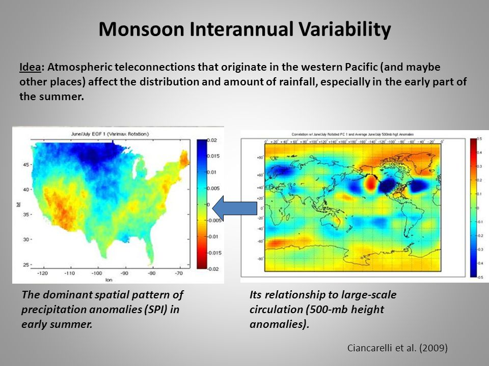 Monsoon Interannual Variability Idea: Atmospheric teleconnections that originate in the western Pacific (and maybe other places) affect the distribution and amount of rainfall, especially in the early part of the summer.