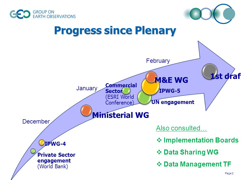 Page 2 Progress since Plenary IPWG-4 Private Sector engagement (World Bank) Commercial Sector (ESRI World Conference) UN engagement IPWG-5 Ministerial