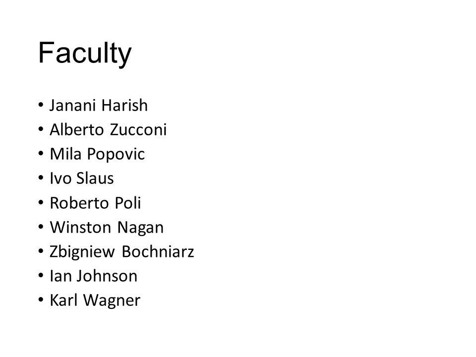 Faculty Janani Harish Alberto Zucconi Mila Popovic Ivo Slaus Roberto Poli Winston Nagan Zbigniew Bochniarz Ian Johnson Karl Wagner