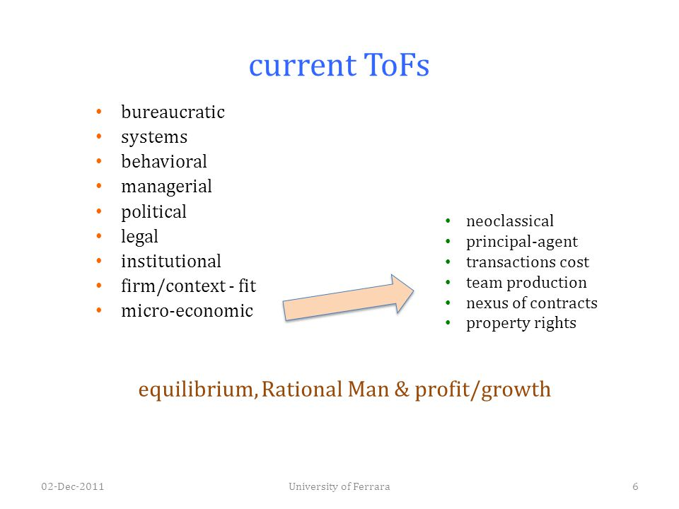 current ToFs bureaucratic systems behavioral managerial political legal institutional firm/context - fit micro-economic neoclassical principal-agent t