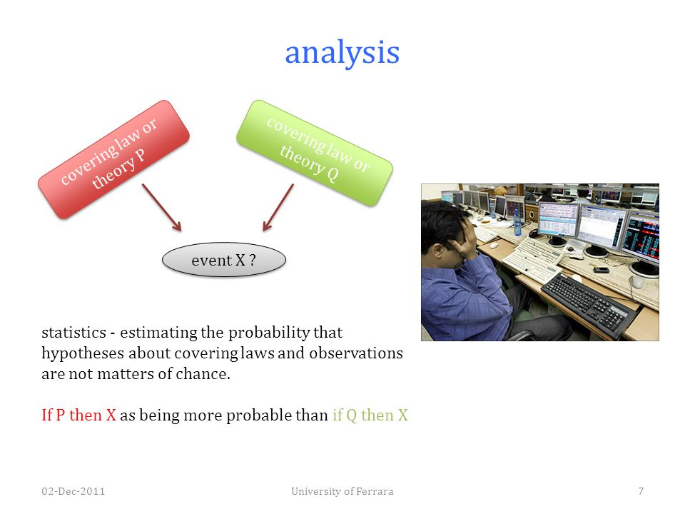 analysis covering law or theory P event X ? covering law or theory Q statistics - estimating the probability that hypotheses about covering laws and o