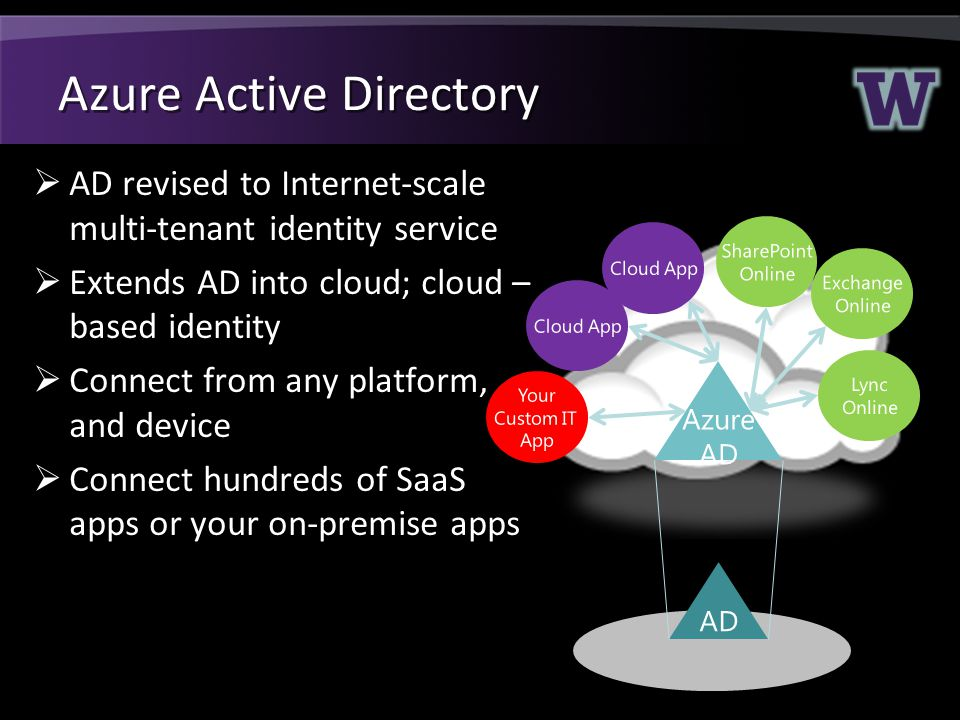 Azure Active Directory Azure AD Exchange Online SharePoint Online Lync Online Cloud App Your Custom IT App  AD revised to Internet-scale multi-tenant identity service  Extends AD into cloud; cloud – based identity  Connect from any platform, and device  Connect hundreds of SaaS apps or your on-premise apps