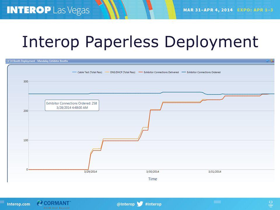 Interop Paperless Deployment