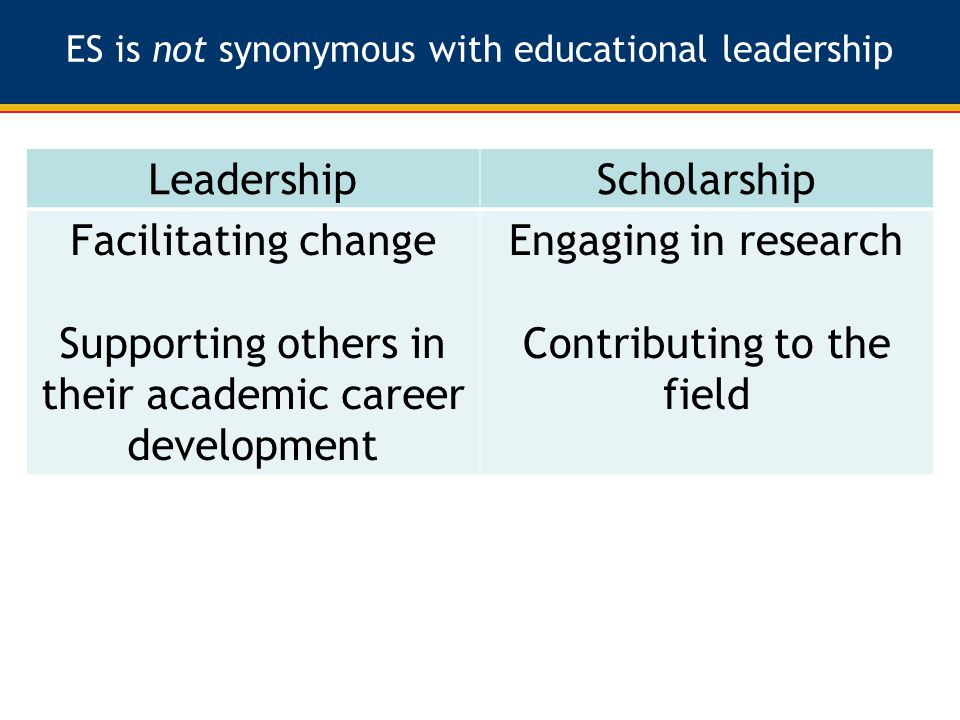 LeadershipScholarship Facilitating change Supporting others in their academic career development Engaging in research Contributing to the field ES is not synonymous with educational leadership