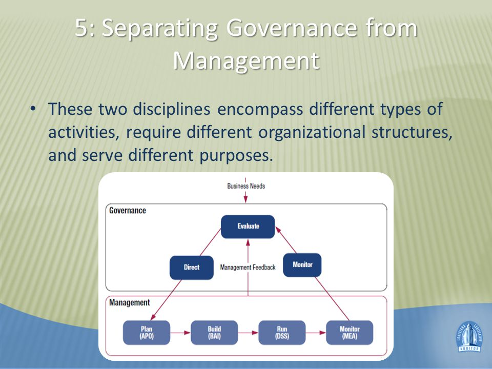 5: Separating Governance from Management These two disciplines encompass different types of activities, require different organizational structures, and serve different purposes.