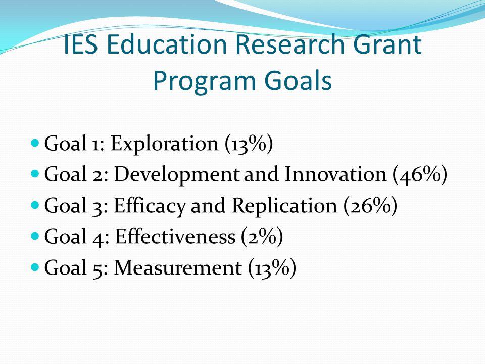 IES Education Research Grant Program Goals Goal 1: Exploration (13%) Goal 2: Development and Innovation (46%) Goal 3: Efficacy and Replication (26%) Goal 4: Effectiveness (2%) Goal 5: Measurement (13%)