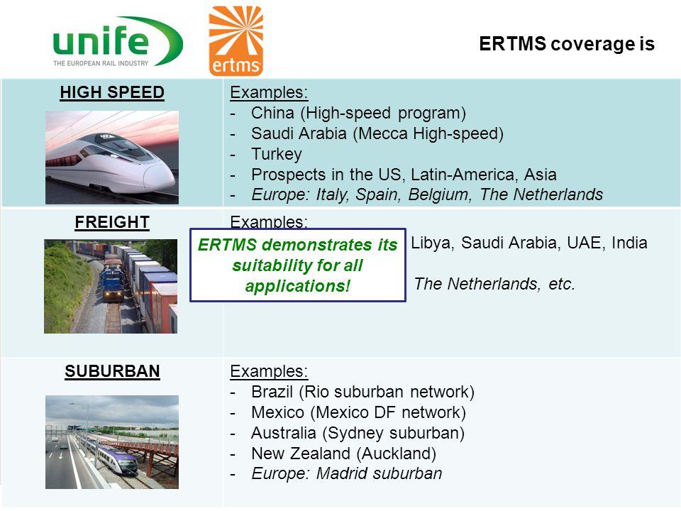 ERTMS coverage is HIGH SPEEDExamples: -China (High-speed program) -Saudi Arabia (Mecca High-speed) -Turkey -Prospects in the US, Latin-America, Asia -Europe: Italy, Spain, Belgium, The Netherlands FREIGHTExamples: -Gulf & Middle East – Libya, Saudi Arabia, UAE, India -Indonesia -Europe: Switzerland, The Netherlands, etc.