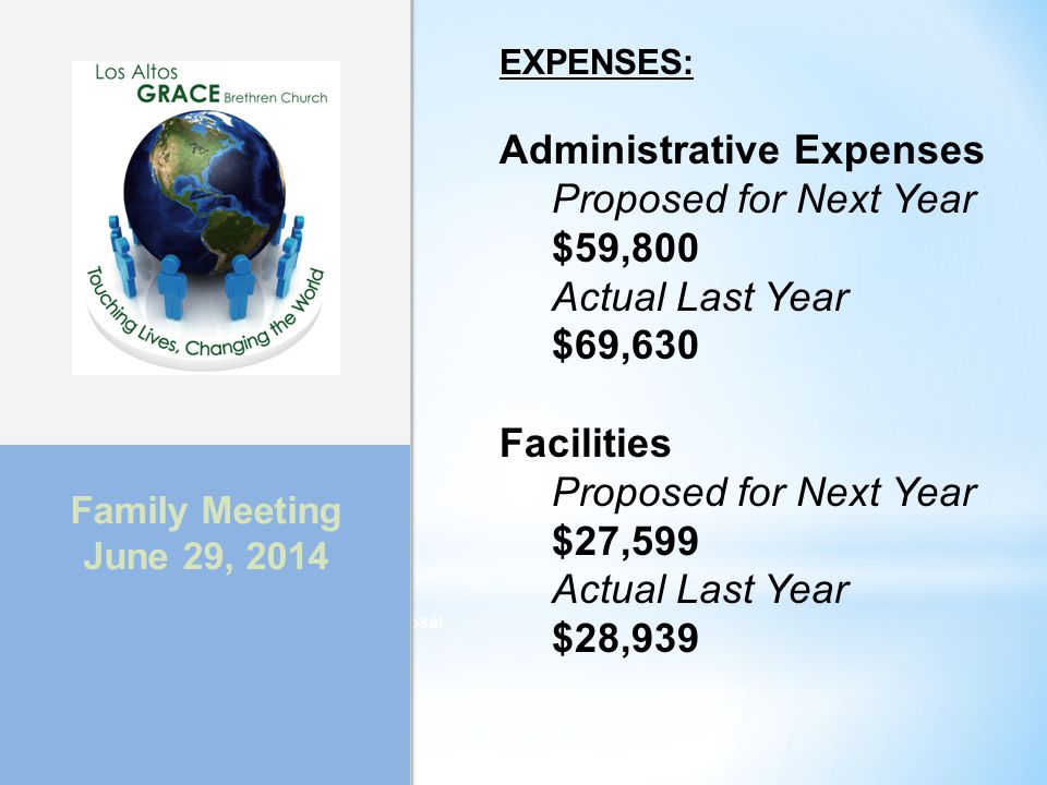 EXPENSES: Administrative Expenses Proposed for Next Year $59,800 Actual Last Year $69,630 Facilities Proposed for Next Year $27,599 Actual Last Year $