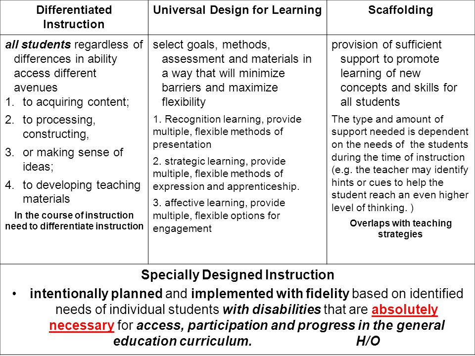 Differentiated Instruction Universal Design for LearningScaffolding all students regardless of differences in ability access different avenues 1.to acquiring content; 2.to processing, constructing, 3.or making sense of ideas; 4.to developing teaching materials In the course of instruction need to differentiate instruction select goals, methods, assessment and materials in a way that will minimize barriers and maximize flexibility 1.