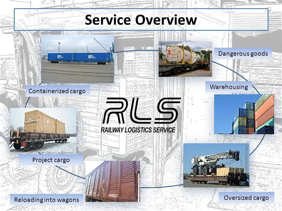 Service Overview Containerized cargo Project cargo Reloading into wagons Oversized cargo Warehousing Dangerous goods