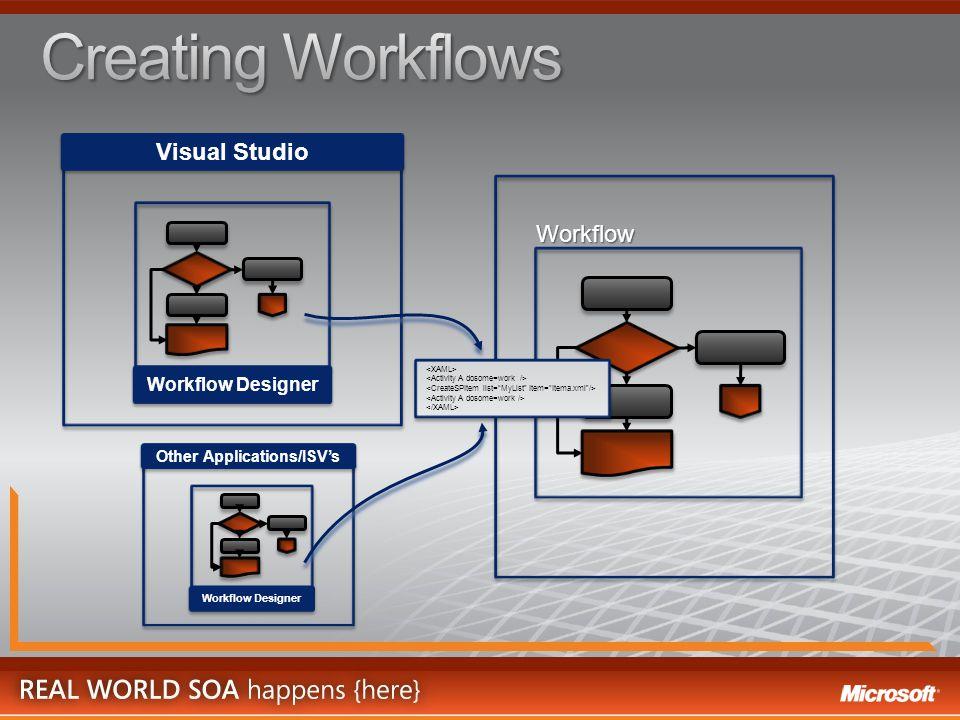 Visual Studio Workflow Designer Other Applications/ISV's Workflow Designer Workflow