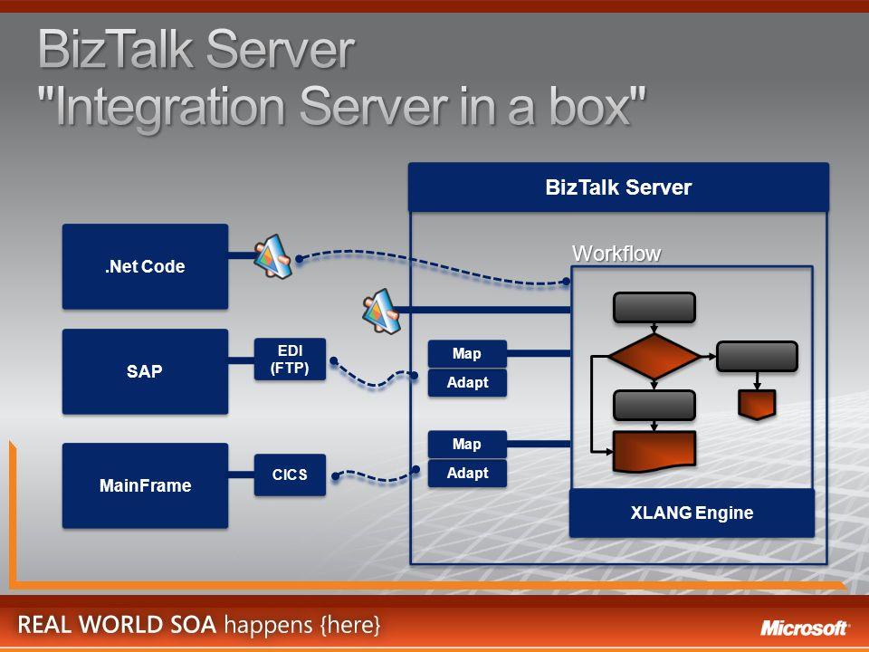 .Net Code MainFrame Workflow XLANG Engine BizTalk Server Adapt Map SAP EDI (FTP) EDI (FTP) CICS Adapt Map
