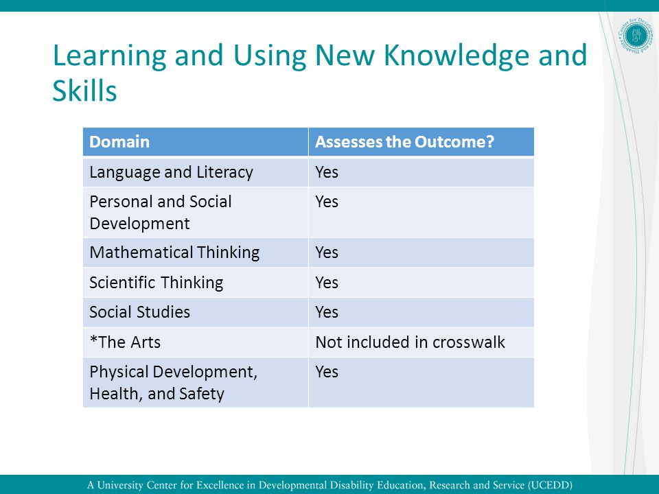Learning and Using New Knowledge and Skills DomainAssesses the Outcome.