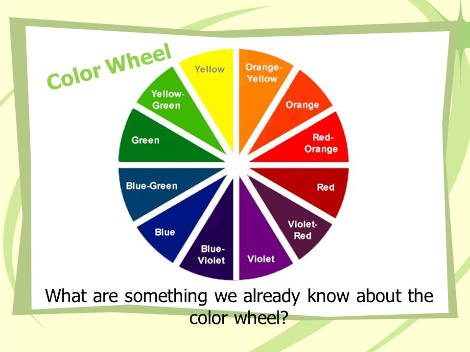 Color Wheel What are something we already know about the color wheel