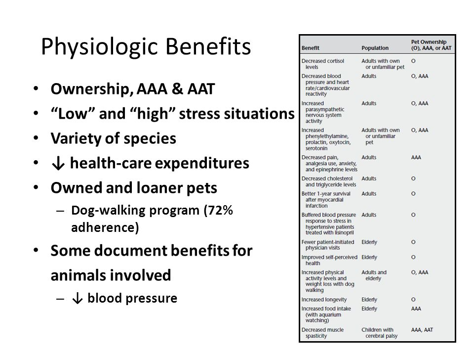 Physiologic Benefits Ownership, AAA & AAT Low and high stress situations Variety of species ↓ health-care expenditures Owned and loaner pets – Dog-walking program (72% adherence) Some document benefits for animals involved – ↓ blood pressure Johnson, 2010