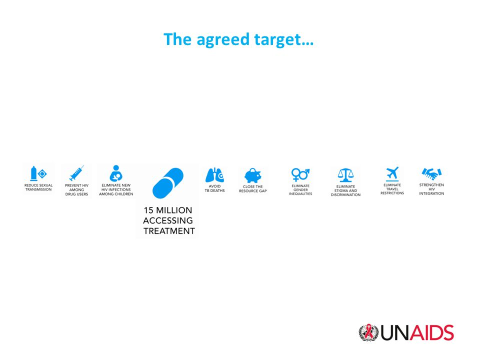 The agreed target…