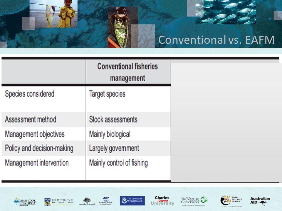 8 Conventional vs. EAFM